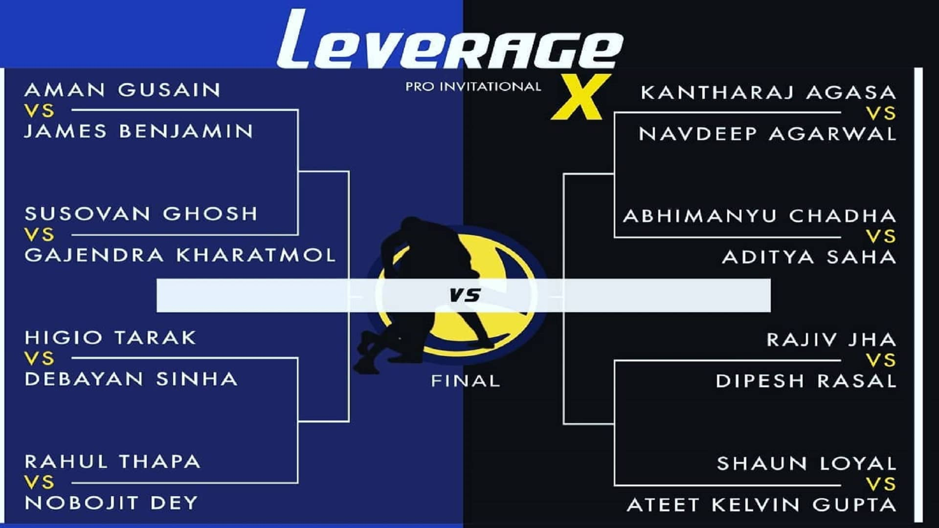 Leverage-X-Bracket-India-May-1-2021