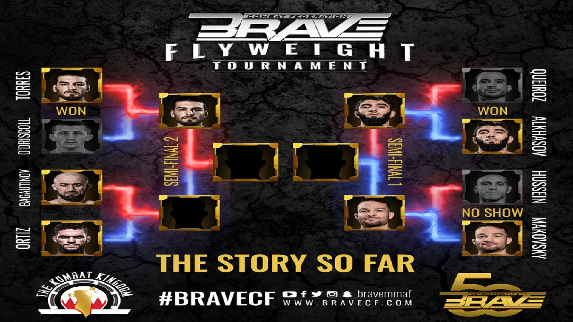 BRAVE-CF-50-Flyweight-Tournament